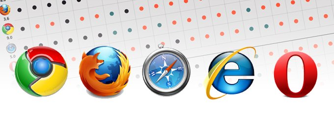 Thema: Web-Browser